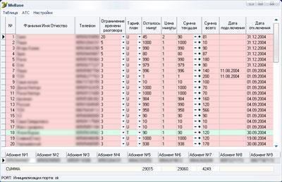 Дата последней модификации кодов программы: 20-08-2004 Заказчик. MoBase Пр